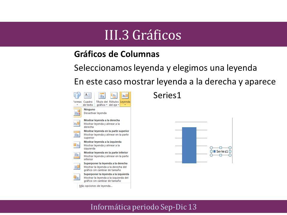Gráficos de Columnas Seleccionamos leyenda y elegimos una leyenda En este caso mostrar leyenda a la derecha y aparece Series1 III.3 Gráficos