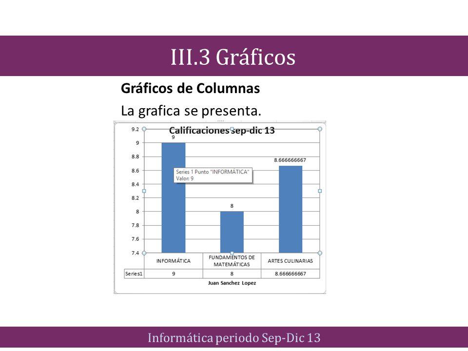 Gráficos de Columnas La grafica se presenta. III.3 Gráficos