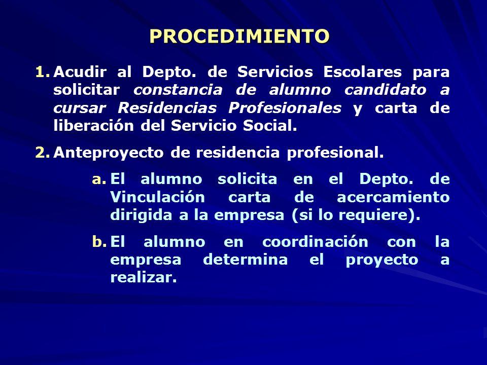 Si una vez concluida la residencia profesional no se ha entregado el informe final a los asesores.