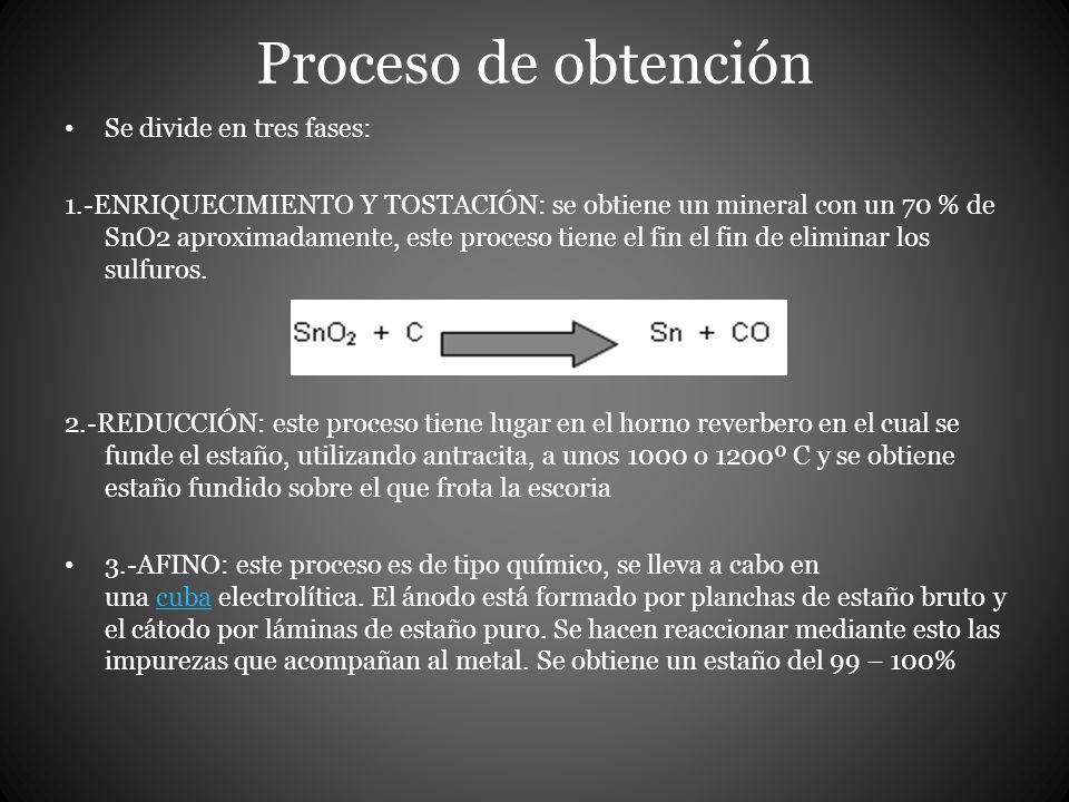 Proceso de obtención Se divide en tres fases: 1.-ENRIQUECIMIENTO Y TOSTACIÓN: se obtiene un mineral con un 70 % de SnO2 aproximadamente, este proceso tiene el fin el fin de eliminar los sulfuros.