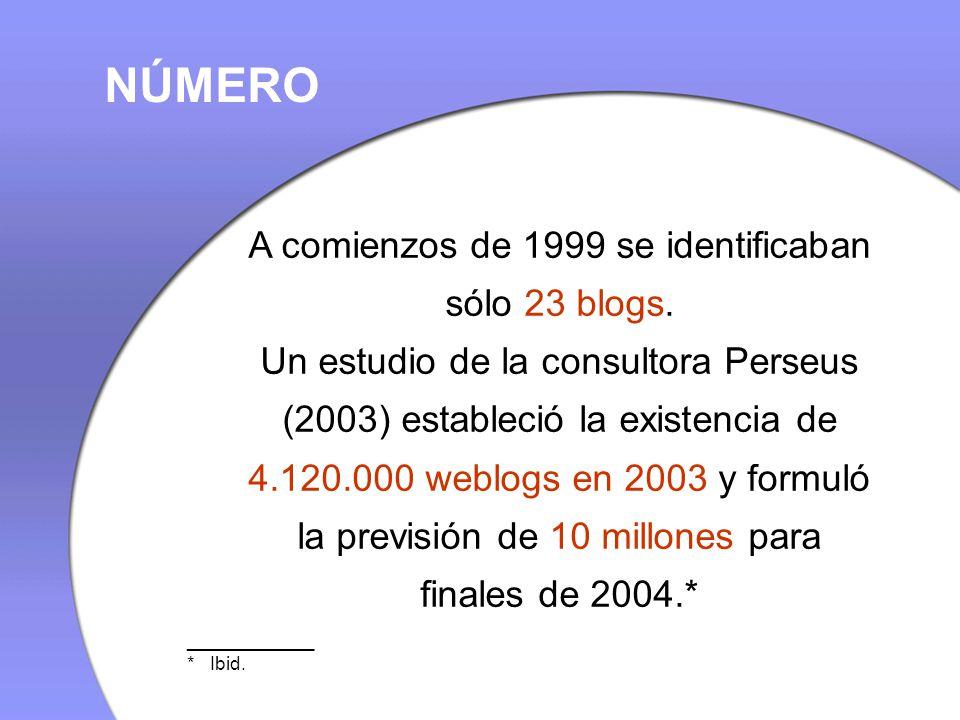 NÚMERO A comienzos de 1999 se identificaban sólo 23 blogs.