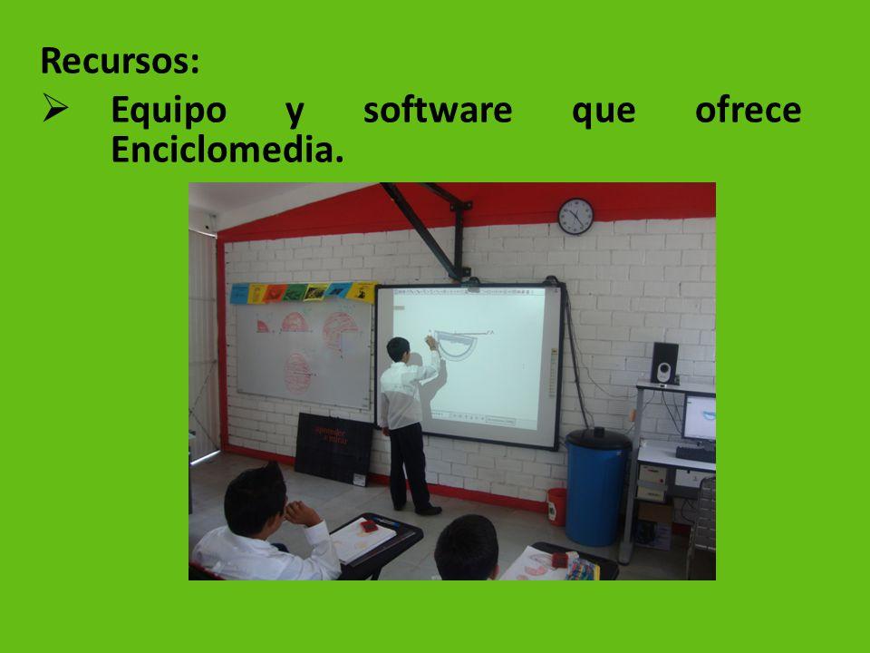 Recursos: Equipo y software que ofrece Enciclomedia.