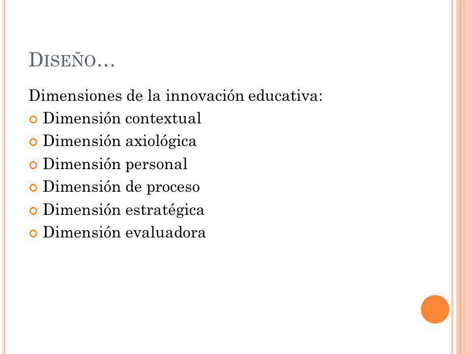 D ISEÑO … Dimensiones de la innovación educativa: Dimensión contextual Dimensión axiológica Dimensión personal Dimensión de proceso Dimensión estratég