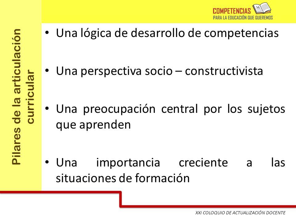 Una lógica de desarrollo de competencias Una perspectiva socio – constructivista Una preocupación central por los sujetos que aprenden Una importancia