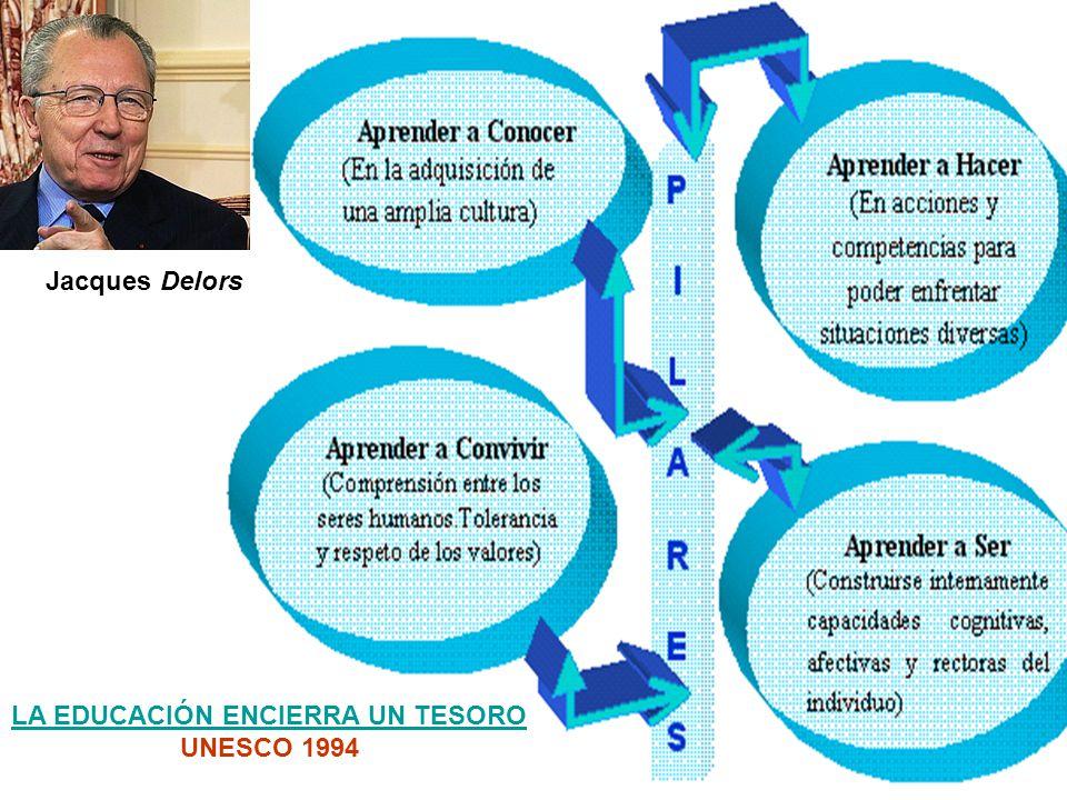 LA EDUCACIÓN ENCIERRA UN TESORO UNESCO 1994 Jacques Delors