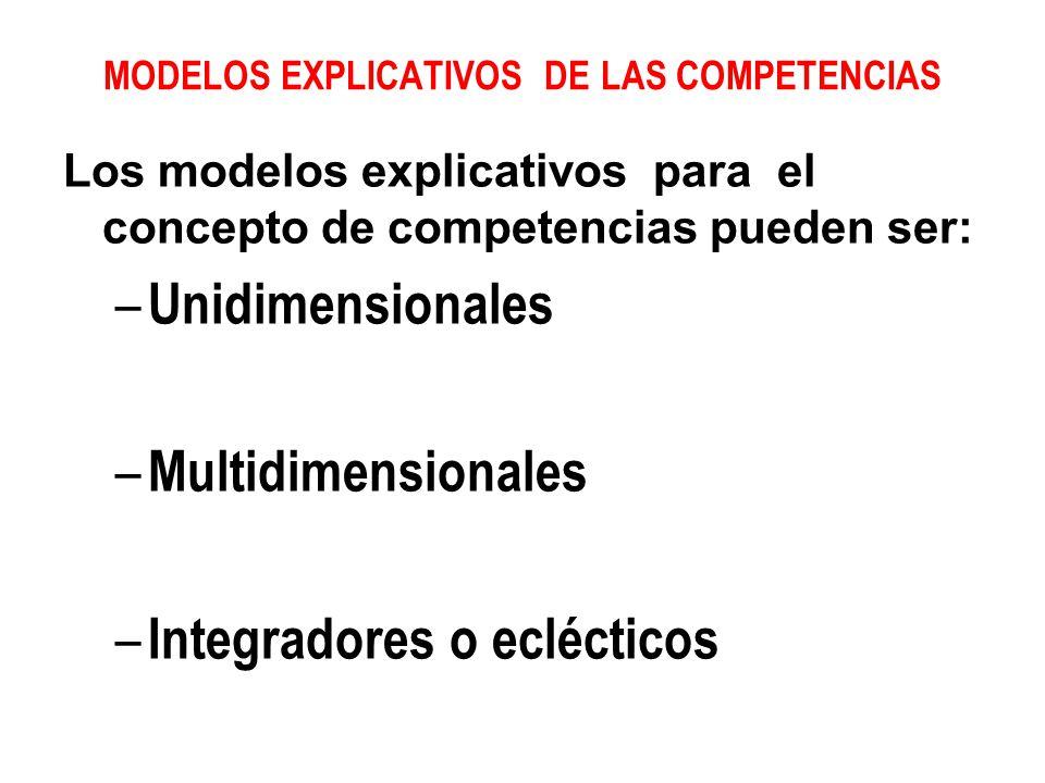 MODELOS EXPLICATIVOS DE LAS COMPETENCIAS Los modelos explicativos para el concepto de competencias pueden ser: – Unidimensionales – Multidimensionales
