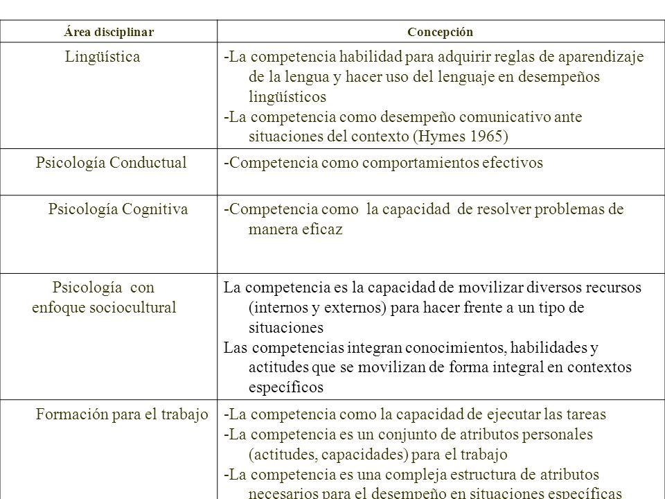Área disciplinarConcepción Lingüística-La competencia habilidad para adquirir reglas de aparendizaje de la lengua y hacer uso del lenguaje en desempeñ