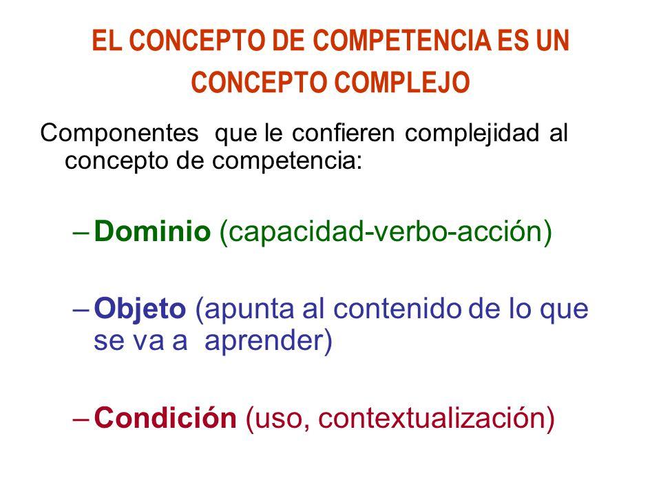 EL CONCEPTO DE COMPETENCIA ES UN CONCEPTO COMPLEJO Componentes que le confieren complejidad al concepto de competencia: –Dominio (capacidad-verbo-acci