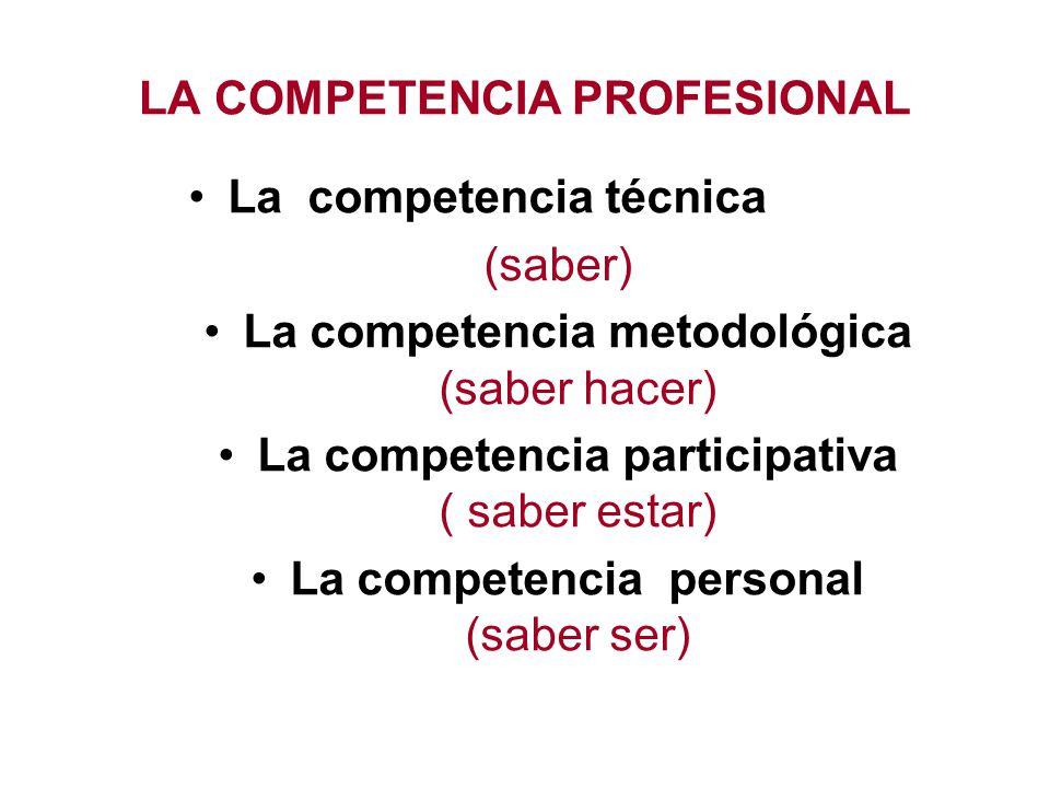 LA COMPETENCIA PROFESIONAL La competencia técnica (saber) La competencia metodológica (saber hacer) La competencia participativa ( saber estar) La com