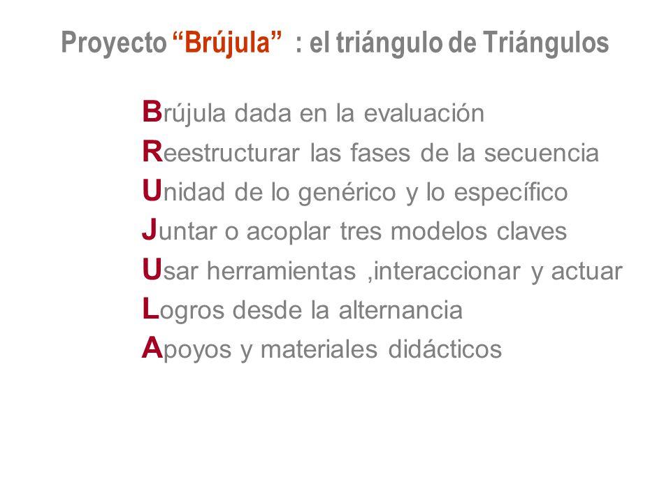 Proyecto Brújula : el triángulo de Triángulos B rújula dada en la evaluación R eestructurar las fases de la secuencia U nidad de lo genérico y lo espe