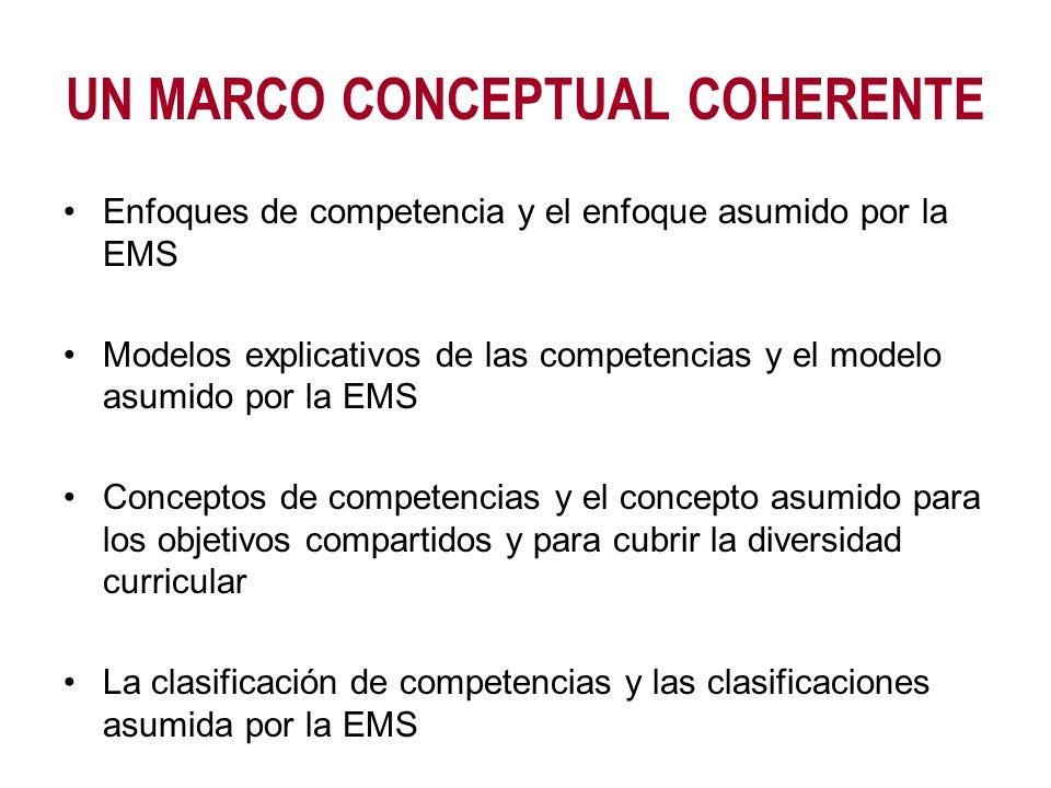 UN MARCO CONCEPTUAL COHERENTE Enfoques de competencia y el enfoque asumido por la EMS Modelos explicativos de las competencias y el modelo asumido por