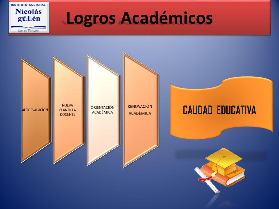Logros Académicos