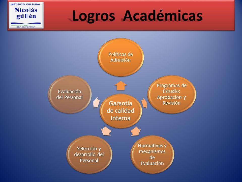 Logros Académicas Logros Académicas Garantía de calidad Interna Políticas de Admisión Programas de Estudio: Aprobación y Revisión Normativas y mecanis