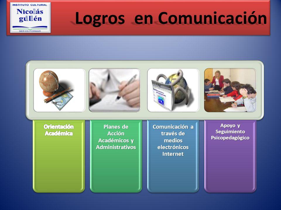 Planes de Acción Académicos y Administrativos Comunicación a través de medios electrónicos Internet Apoyo y Seguimiento Psicopedagógico Logros en Comu