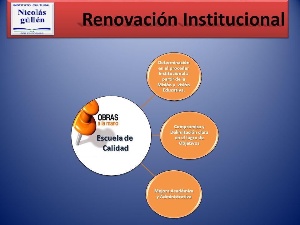 Determinación en el proceder Institucional a partir de la Misión y visión Educativa. Compromiso y Delimitación clara en el logro de Objetivos Mejora A