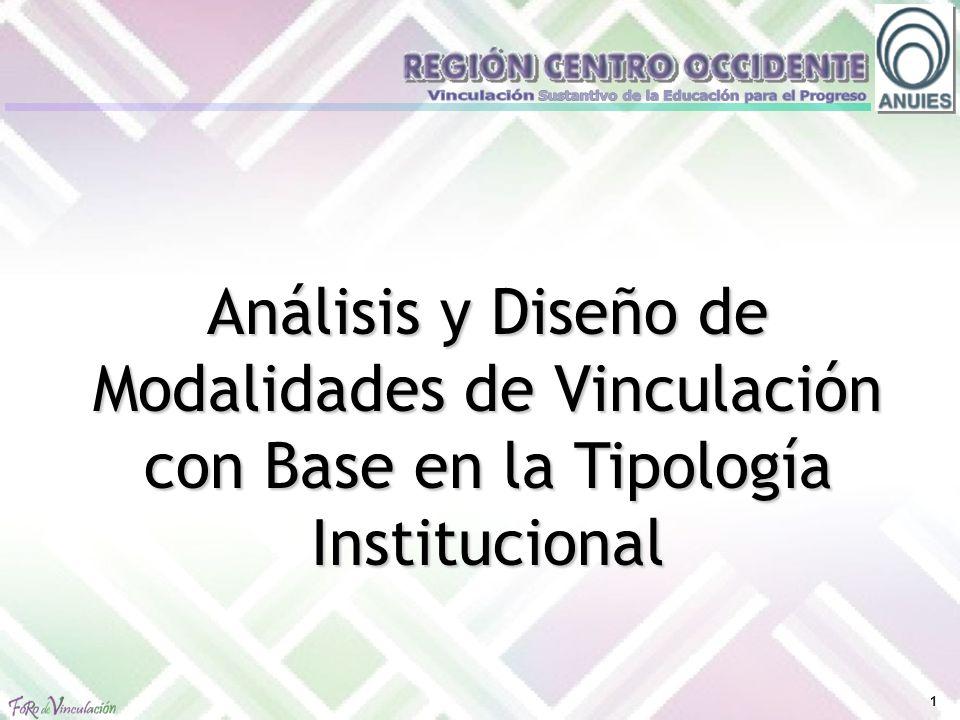 1 Análisis y Diseño de Modalidades de Vinculación con Base en la Tipología Institucional