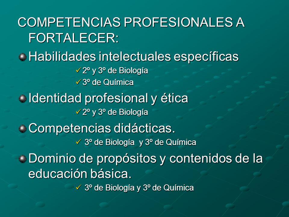 COMPETENCIAS PROFESIONALES A FORTALECER: Habilidades intelectuales específicas 2º y 3º de Biología 2º y 3º de Biología 3º de Química 3º de Química Identidad profesional y ética 2º y 3º de Biología 2º y 3º de Biología Competencias didácticas.