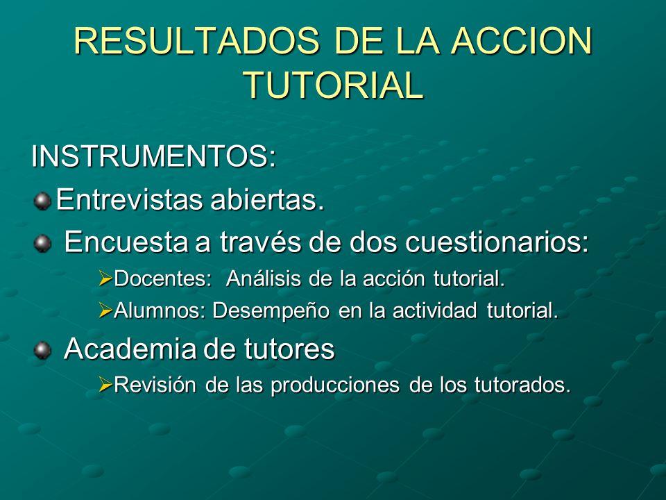 RESULTADOS DE LA ACCION TUTORIAL INSTRUMENTOS: Entrevistas abiertas.