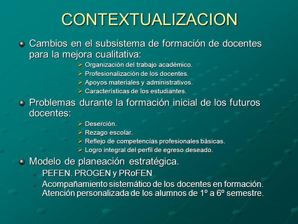 ACCION TUTORIAL: Acompañamiento en las jornadas de práctica docente: planeación, ejecución y retroalimentación.