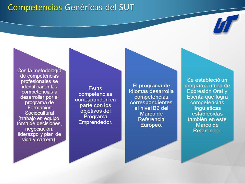 Competencias Genéricas del SUT Con la metodología de competencias profesionales se identificaron las competencias a desarrollar por el programa de For