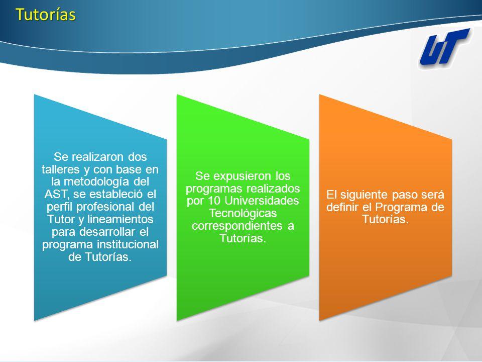 Tutorías Se realizaron dos talleres y con base en la metodología del AST, se estableció el perfil profesional del Tutor y lineamientos para desarrolla