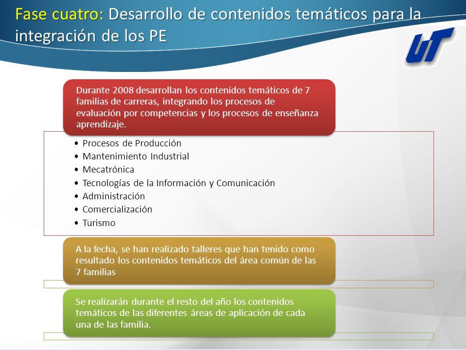 Fase cuatro: Desarrollo de contenidos temáticos para la integración de los PE Procesos de Producción Mantenimiento Industrial Mecatrónica Tecnologías