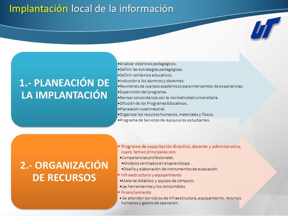 Implantación local de la información Analizar objetivos pedagógicos. Definir las estrategias pedagógicas. Definir contextos educativos. Inducción a lo