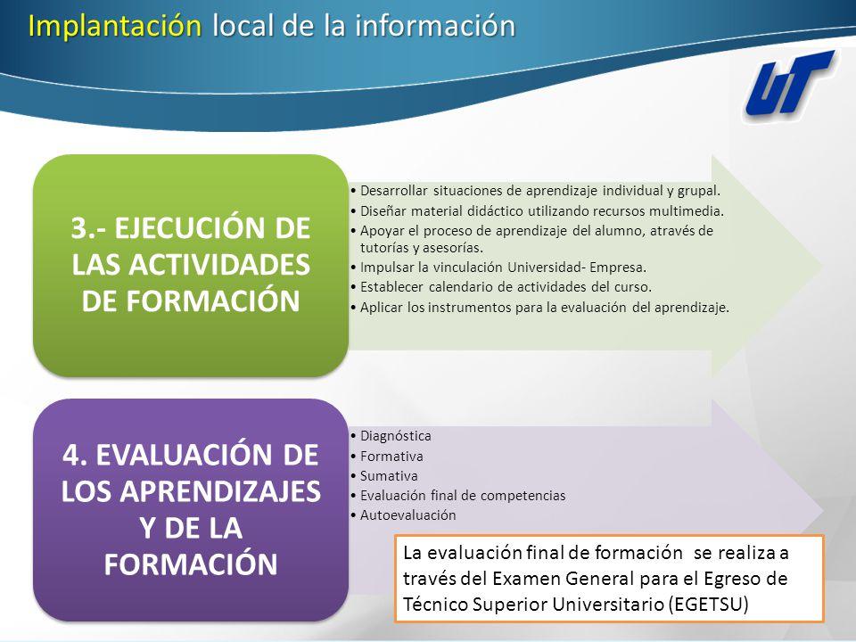 Implantación local de la información Desarrollar situaciones de aprendizaje individual y grupal. Diseñar material didáctico utilizando recursos multim