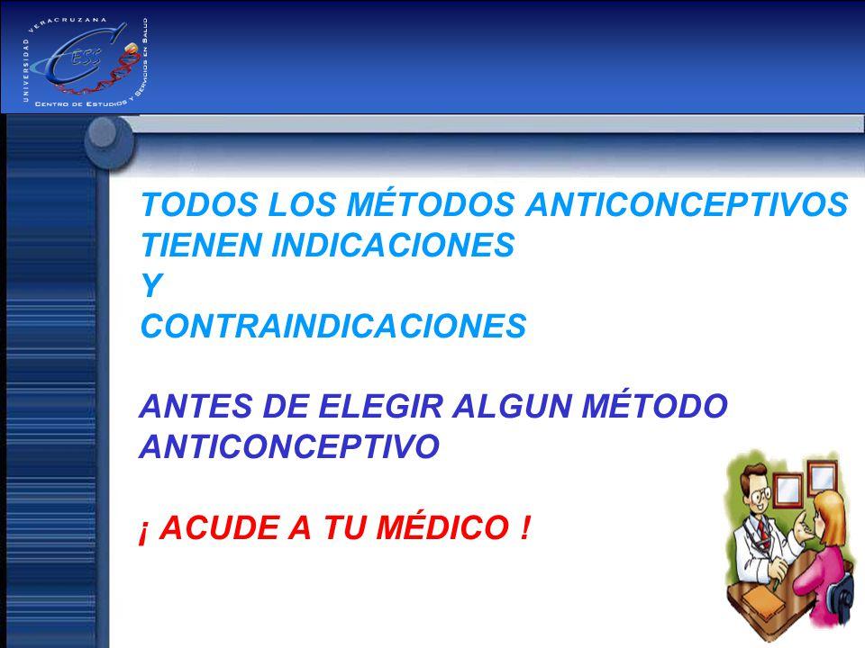 TODOS LOS MÉTODOS ANTICONCEPTIVOS TIENEN INDICACIONES Y CONTRAINDICACIONES ANTES DE ELEGIR ALGUN MÉTODO ANTICONCEPTIVO ¡ ACUDE A TU MÉDICO !