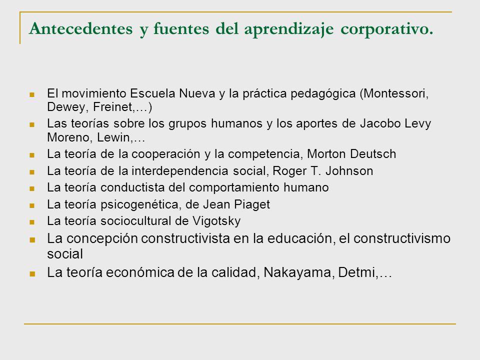 Antecedentes y fuentes del aprendizaje corporativo. El movimiento Escuela Nueva y la práctica pedagógica (Montessori, Dewey, Freinet,…) Las teorías so