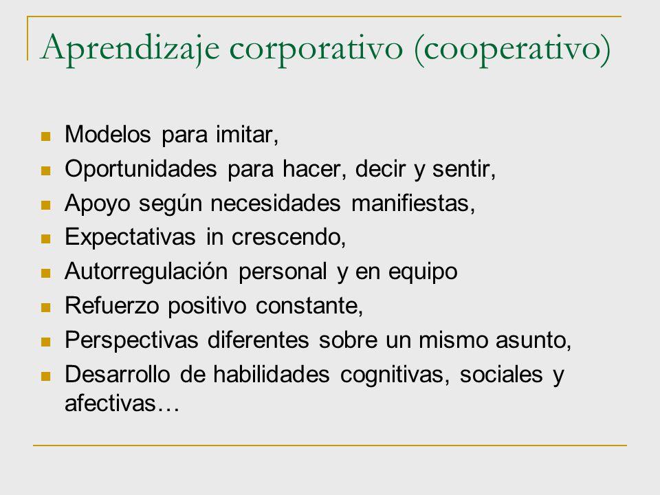 Aprendizaje corporativo (cooperativo) Modelos para imitar, Oportunidades para hacer, decir y sentir, Apoyo según necesidades manifiestas, Expectativas