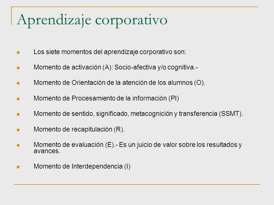 Aprendizaje corporativo Los siete momentos del aprendizaje corporativo son: Momento de activación (A): Socio-afectiva y/o cognitiva.- Momento de Orien