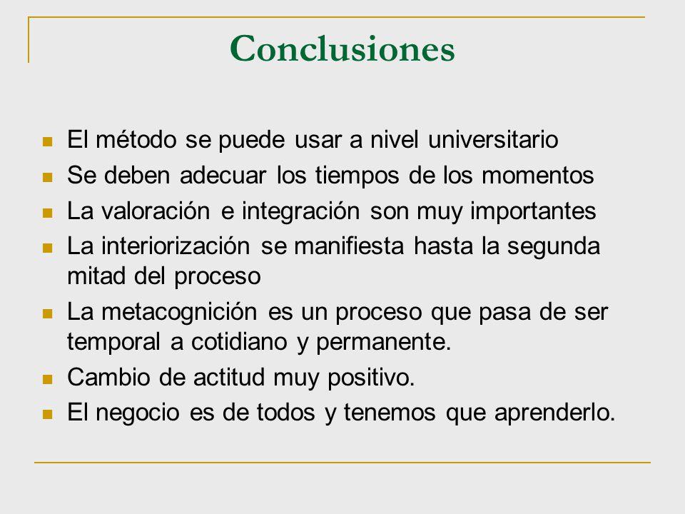 Conclusiones El método se puede usar a nivel universitario Se deben adecuar los tiempos de los momentos La valoración e integración son muy importante