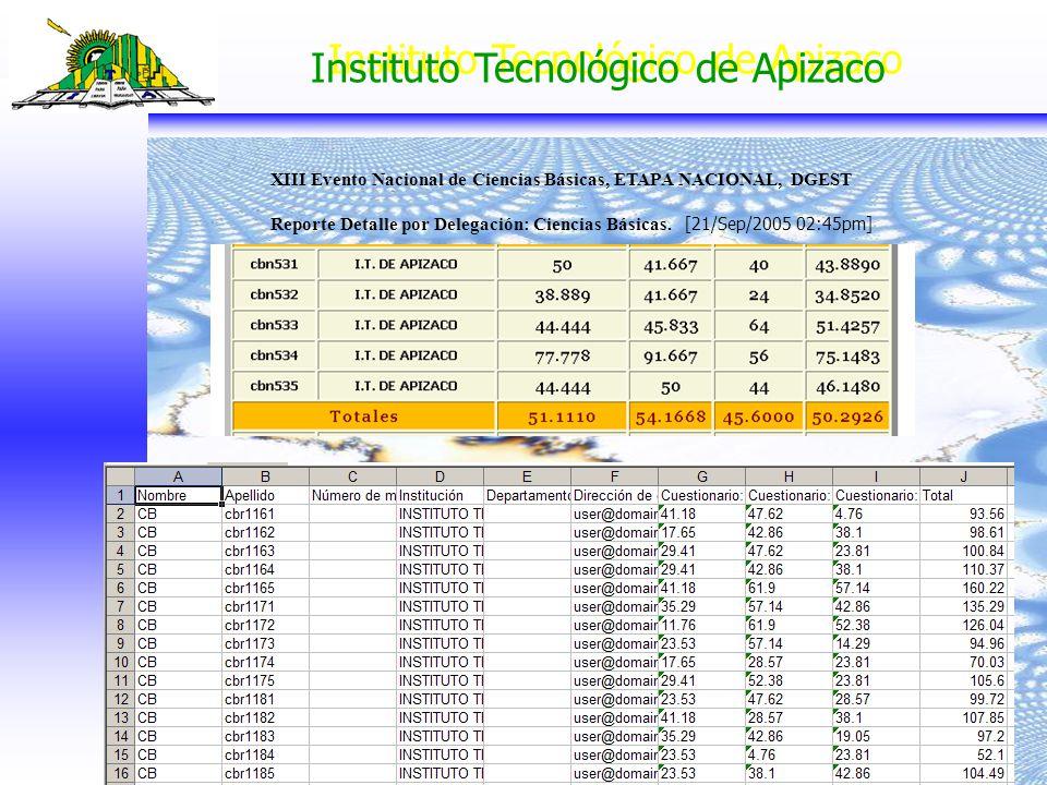 XIII Evento Nacional de Ciencias Básicas, ETAPA NACIONAL, DGEST Reporte Detalle por Delegación: Ciencias Básicas. [21/Sep/2005 02:45pm]