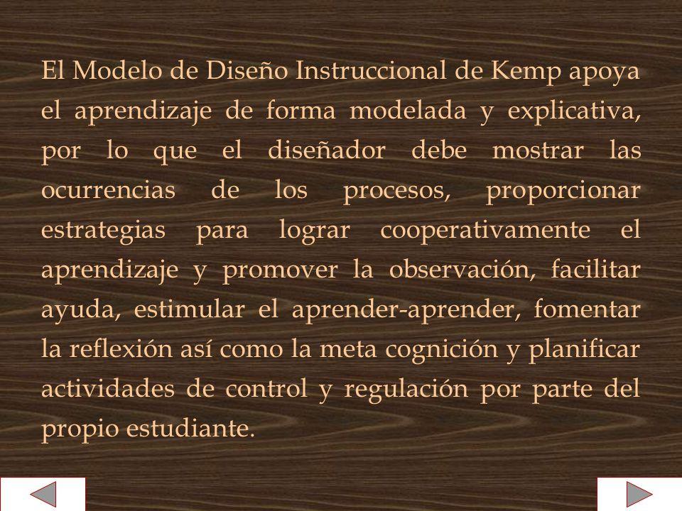 El Modelo de Diseño Instruccional de Kemp apoya el aprendizaje de forma modelada y explicativa, por lo que el diseñador debe mostrar las ocurrencias d