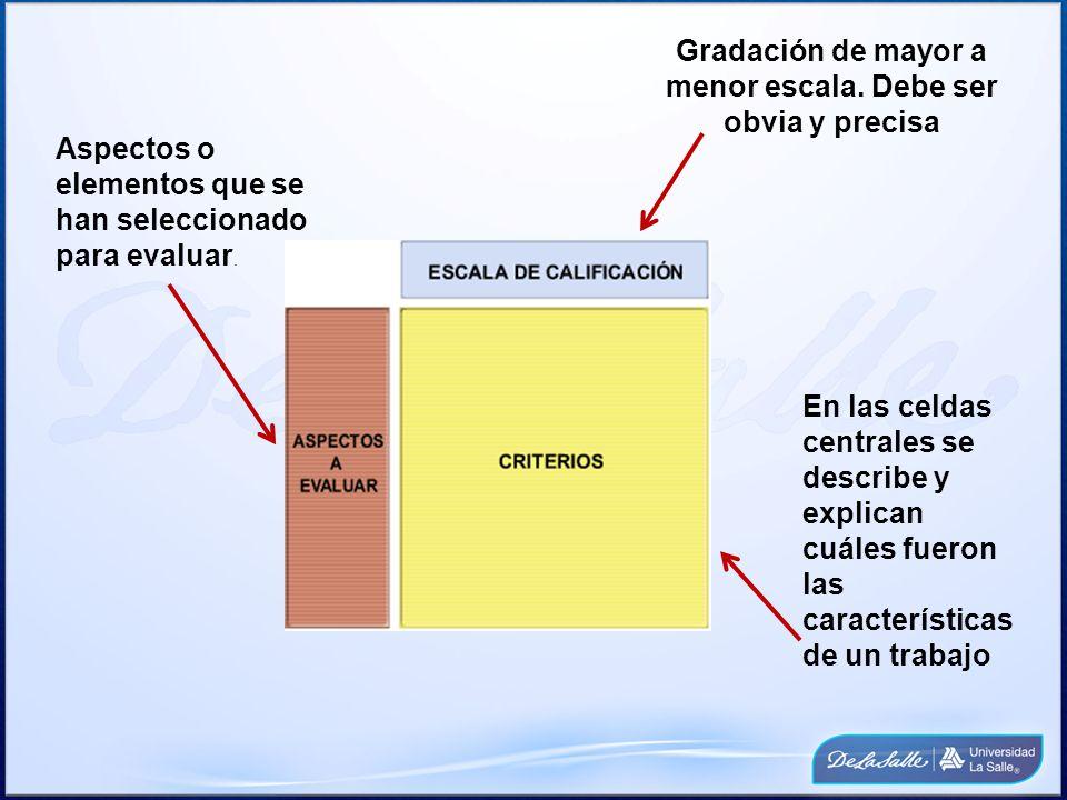 Evaluación Para el docente