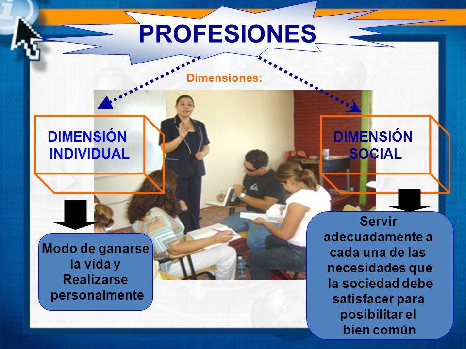 PROFESIONES Dimensiones: DIMENSIÓN INDIVIDUAL DIMENSIÓN SOCIAL Modo de ganarse la vida y Realizarse personalmente Servir adecuadamente a cada una de las necesidades que la sociedad debe satisfacer para posibilitar el bien común