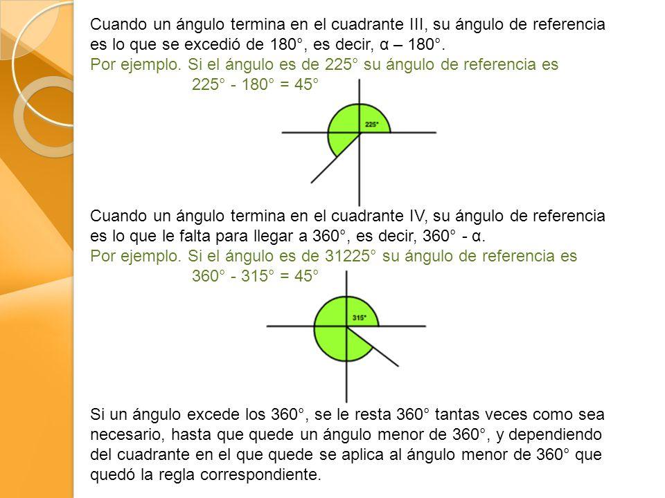 senocosenotangen te cotangen te secant e cosecant e I++++++ II+----+ III--++-- IV-+--+- Las funciones trigonométricas para cualquier ángulo se podrán calcular a partir de los ángulos de referencia, ocupando la siguiente tabla de signos para asociar a la función trigonométrica correspondiente, de acuerdo al cuadrante en el que termine el ángulo original.