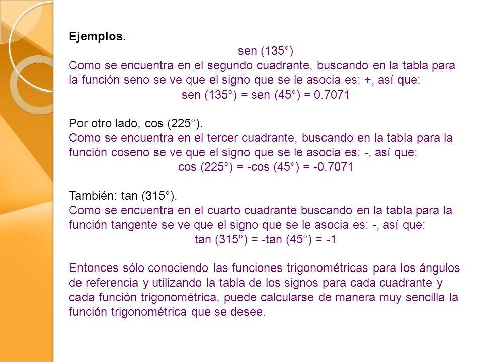 Ejemplos.