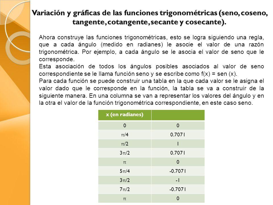 Si cada uno de los valores se representa en el plano ordenado, localizando el valor de x en el eje horizontal x y el valor de f(x) asociado en el eje vertical y se obtienen los siguientes puntos: Puntos de la función seno localizados en el plano coordenado.