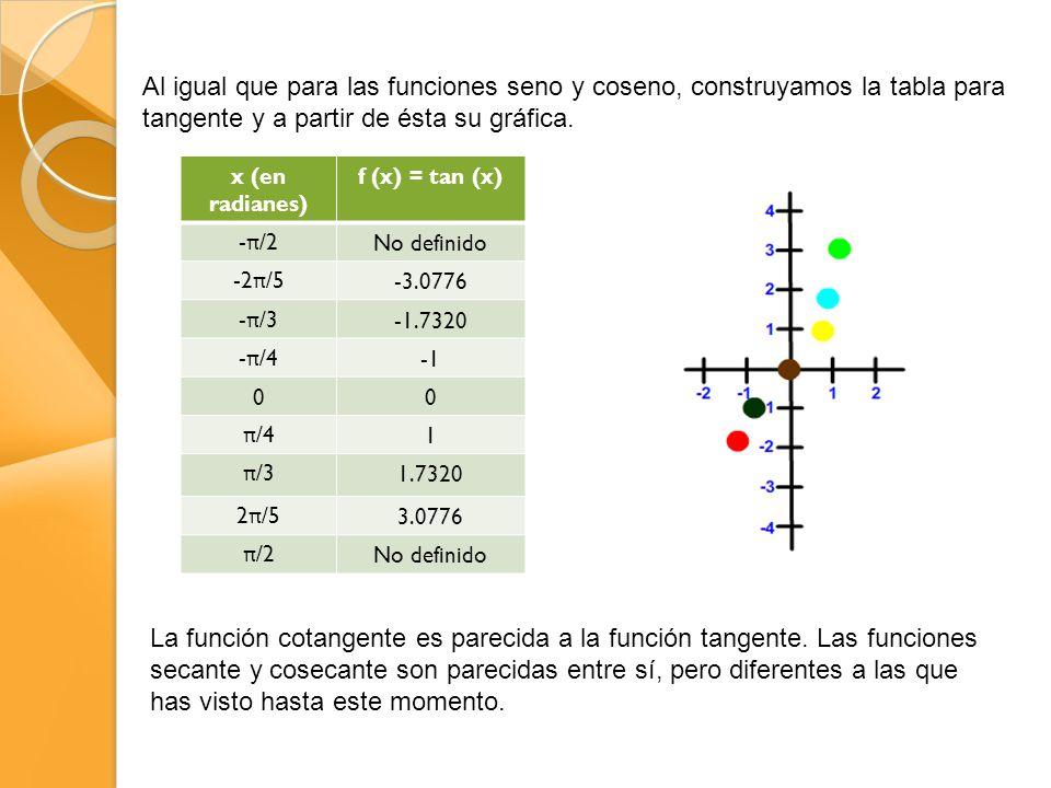 Al igual que para las funciones seno y coseno, construyamos la tabla para tangente y a partir de ésta su gráfica.