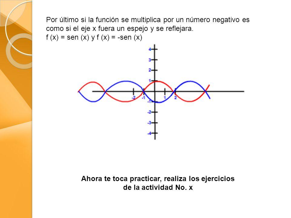 Por último si la función se multiplica por un número negativo es como si el eje x fuera un espejo y se reflejara.