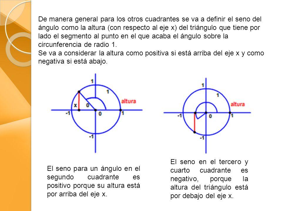 La razón trigonométrica coseno se va a construir de manera muy similar, usando la definición de coseno para el triángulo rectángulo que se forma en el primer cuadrante y generalizándola para los demás cuadrantes.