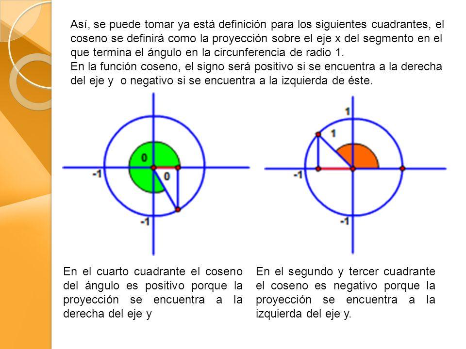 Así, se puede tomar ya está definición para los siguientes cuadrantes, el coseno se definirá como la proyección sobre el eje x del segmento en el que termina el ángulo en la circunferencia de radio 1.