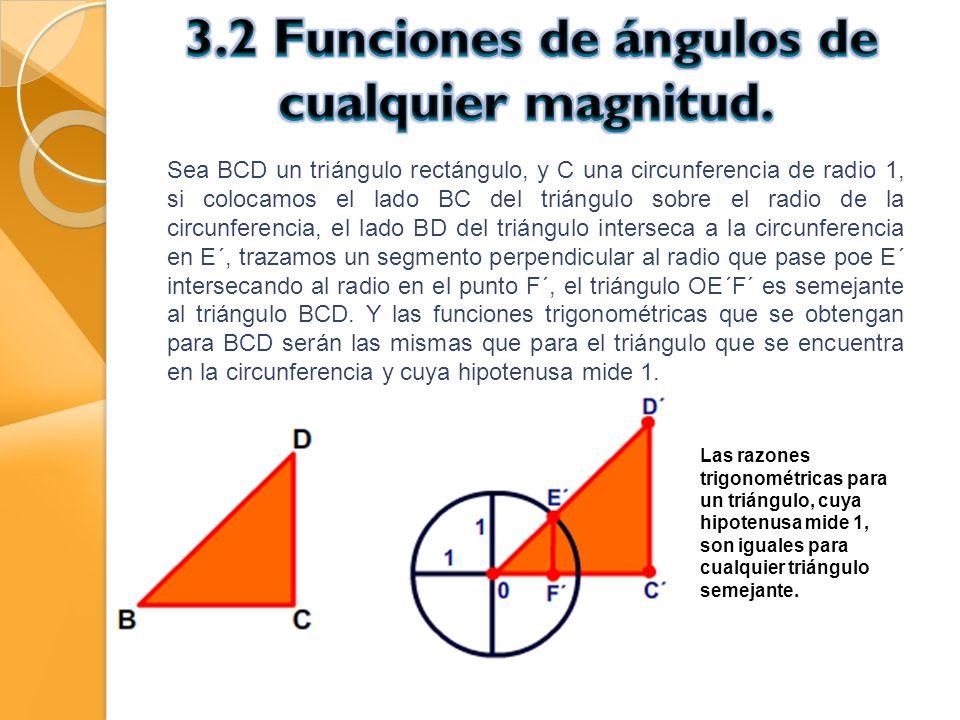 Sea BCD un triángulo rectángulo, y C una circunferencia de radio 1, si colocamos el lado BC del triángulo sobre el radio de la circunferencia, el lado BD del triángulo interseca a la circunferencia en E´, trazamos un segmento perpendicular al radio que pase poe E´ intersecando al radio en el punto F´, el triángulo OE´F´ es semejante al triángulo BCD.