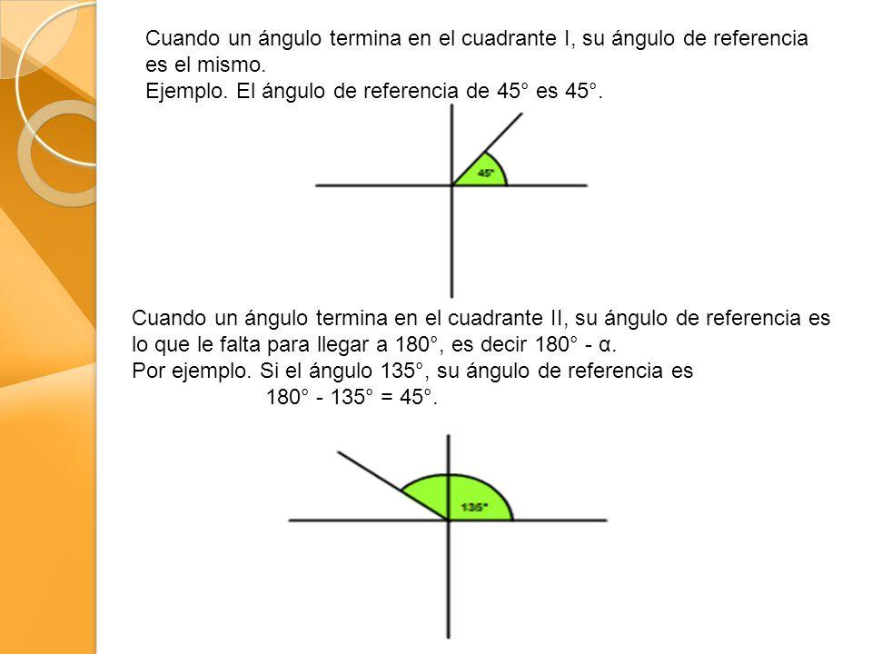Cuando un ángulo termina en el cuadrante III, su ángulo de referencia es lo que se excedió de 180°, es decir, α – 180°.