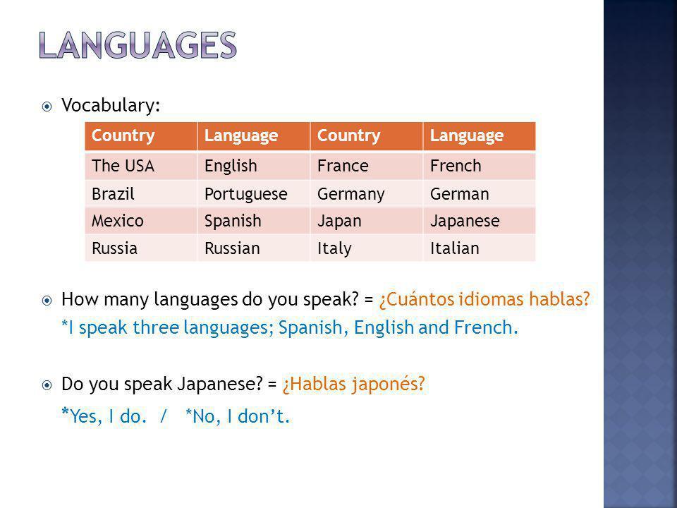 Vocabulary: How many languages do you speak.= ¿Cuántos idiomas hablas.