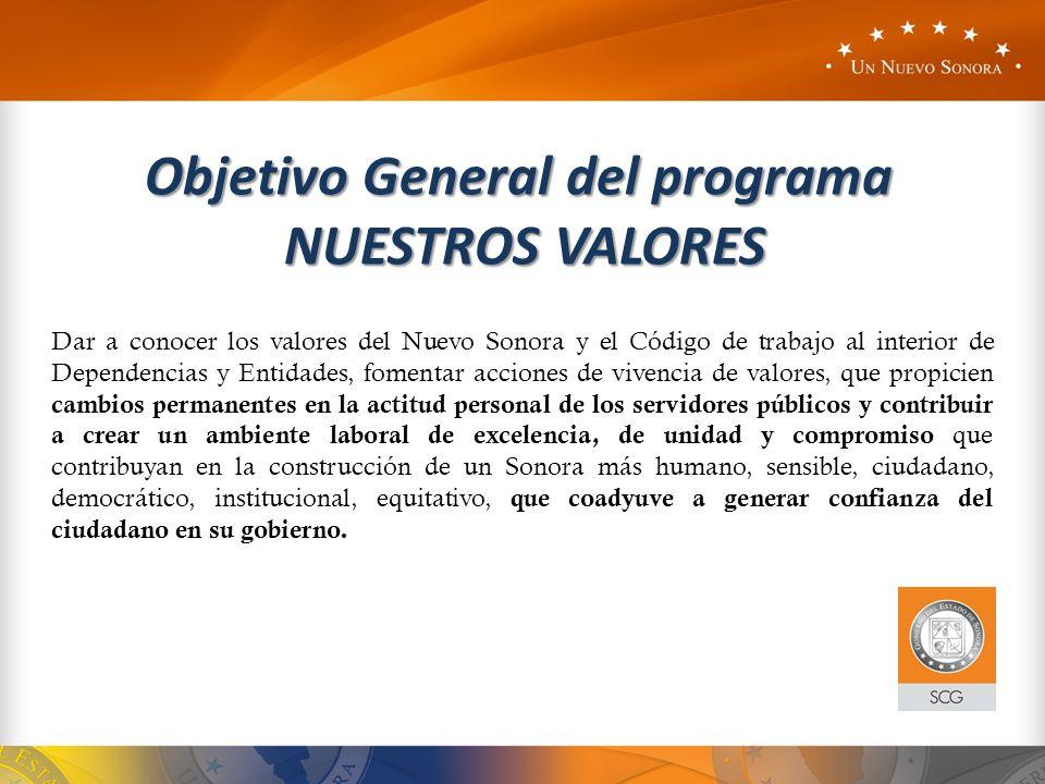 Objetivo General del programa NUESTROS VALORES NUESTROS VALORES Dar a conocer los valores del Nuevo Sonora y el Código de trabajo al interior de Depen