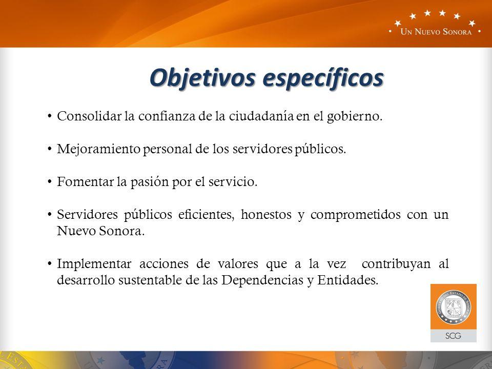 Objetivos específicos Consolidar la confianza de la ciudadanía en el gobierno. Mejoramiento personal de los servidores públicos. Fomentar la pasión po