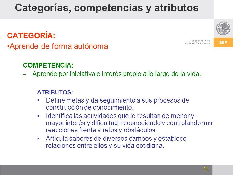 12 Categorías, competencias y atributos CATEGORÍA: Aprende de forma autónoma COMPETENCIA: –Aprende por iniciativa e interés propio a lo largo de la vi
